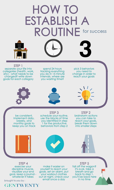How to establish a routine to reach your goals   GenTwenty
