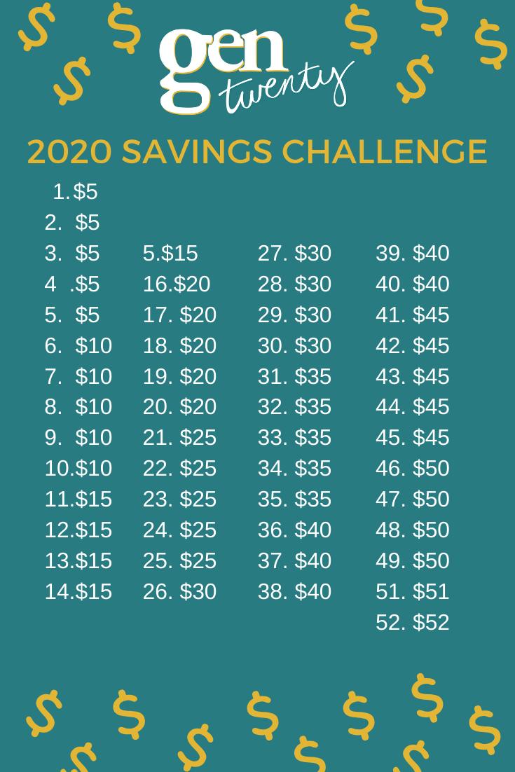 2020 savings challenge