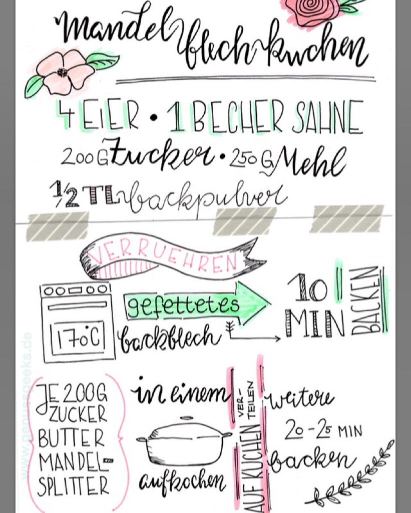 lettering recipe genussgeeks