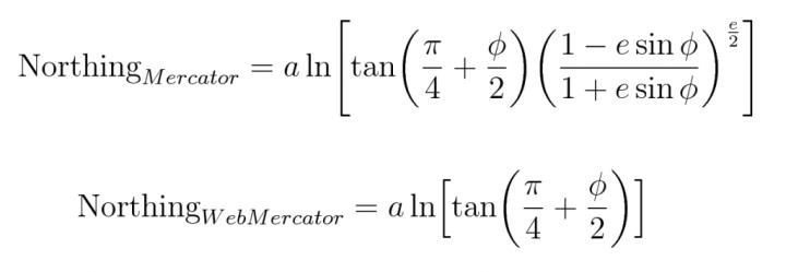 Northing-Formulas