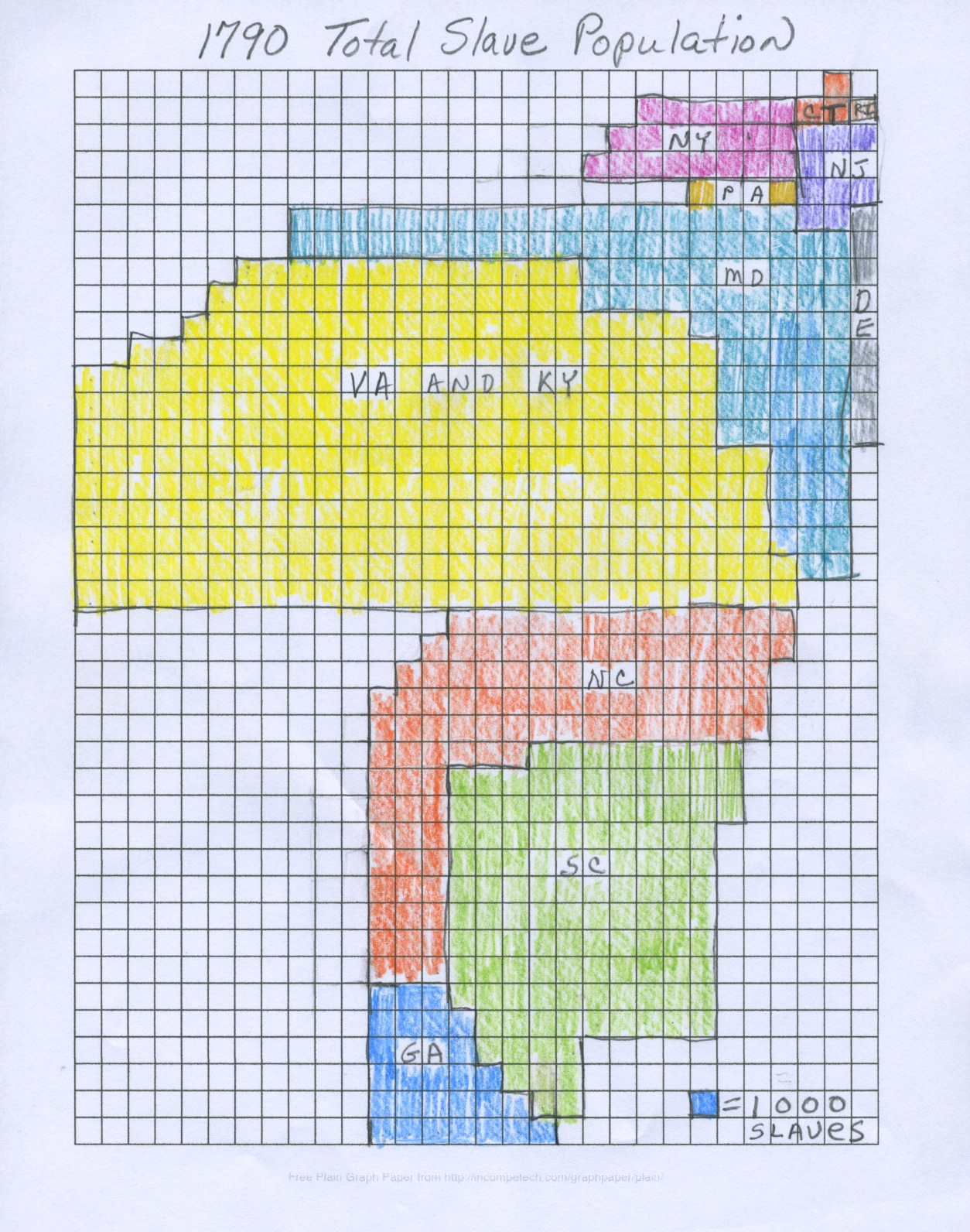 Cartogram Of The Great Compromise