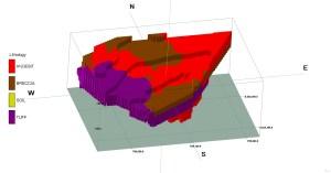 Geolistrik Tambang 3 dimensi
