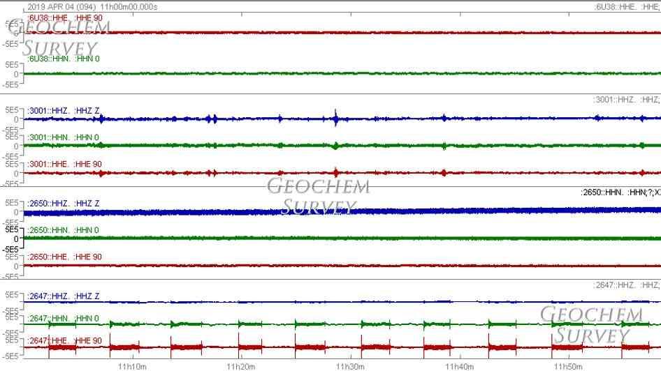 Survey Mikroseismik / Mikrotremor / Seismograf / Microearthquake