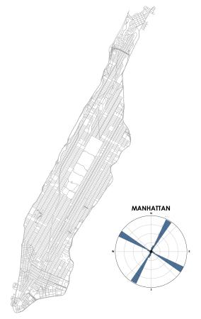 Comparing US City Street Orientations - Geoff Boeing
