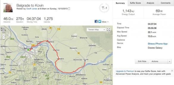 Strava_Ride___Belgrade_to_Kovin