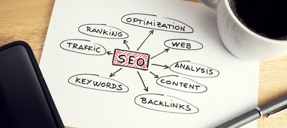 on page SEO for better ranking on Google