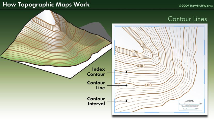 Disadvantages of using contour to represent relief on the map