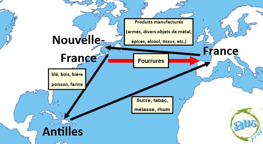 geographie et histoire 7e annee