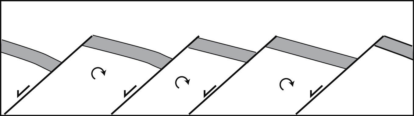 A line of tilted fault blocks.