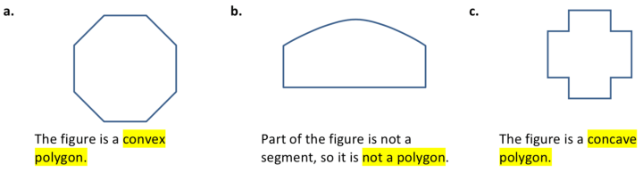 Classifying Polygons Worksheet Geometrycoach Com