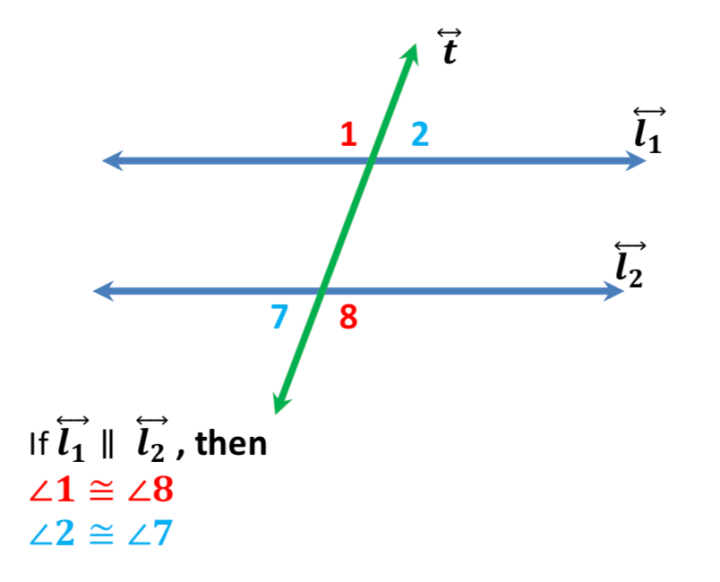 Parallel lines and transversals for Alternate exterior angles conjecture