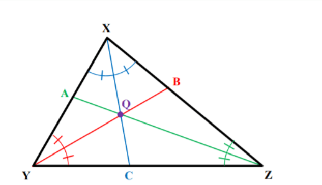 angle bisectors and the incenter