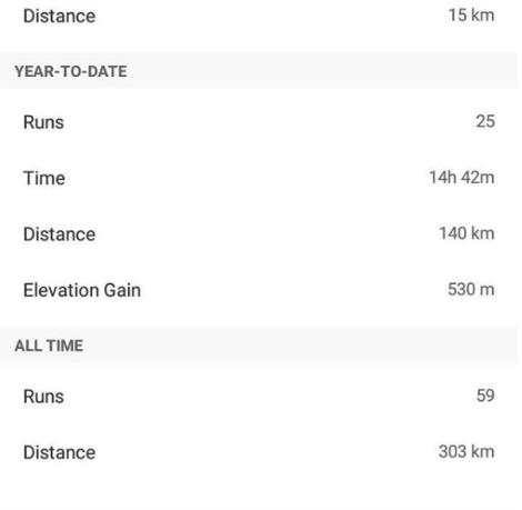 March 2016 - 300km mark!