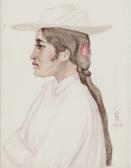 Unpublished watercolour by George Calderon, Tahiti 1906