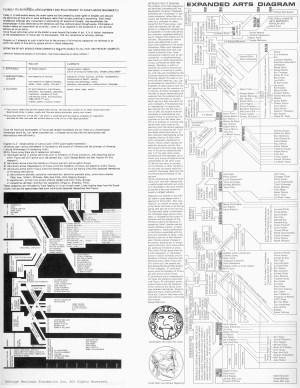 Expanded Arts Diagram  Gee Maciunas Foundation Inc