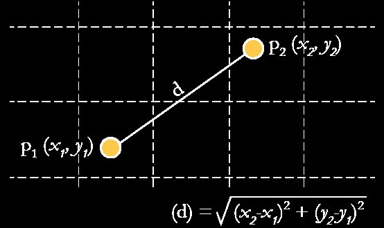 Example distance metric