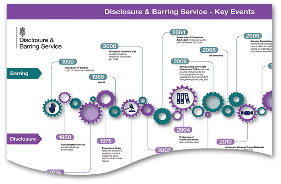 infographic-disclosure-barring-wide