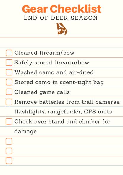 End of Year Gear Checklist