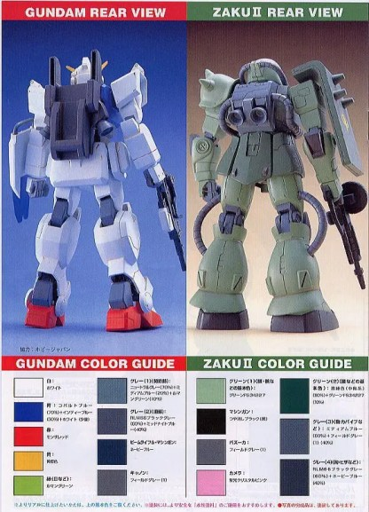 HG 1/144 RX 79 GUNDAM VS MS 06 ZAKU II - Nº 08MS
