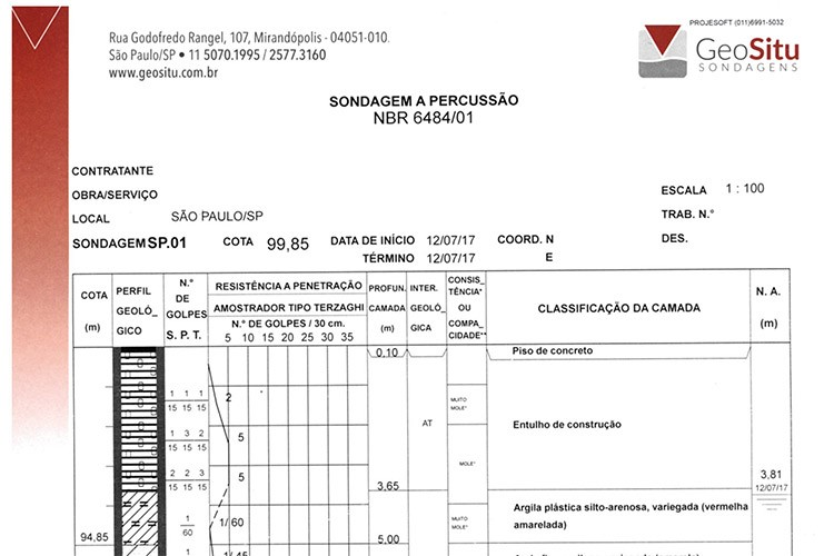 Relatório de Ensaio SPT.