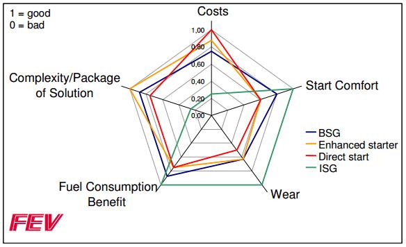 fuel-report-chart