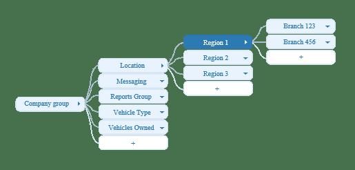 fleet-tracking-software