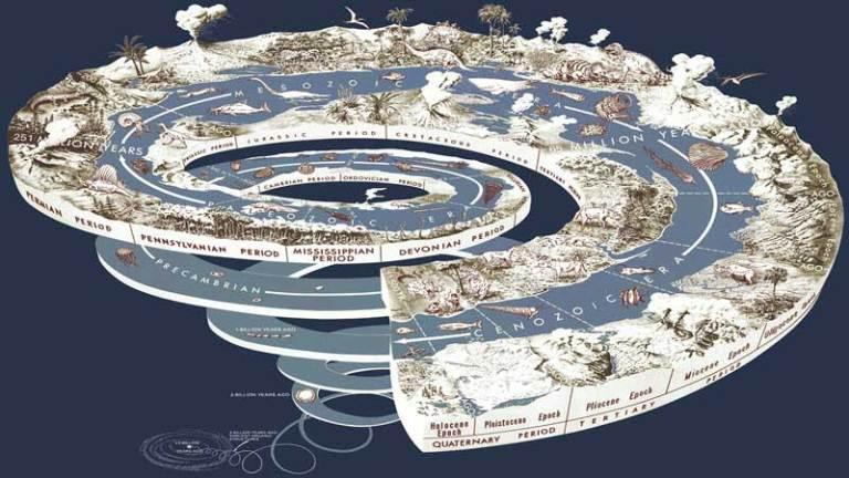 Escala tiempo geológico