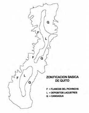 Zonificación sísmica de Quito
