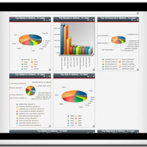 Auto Dealer Accounting Software