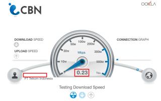 speedtest user profile: siswa