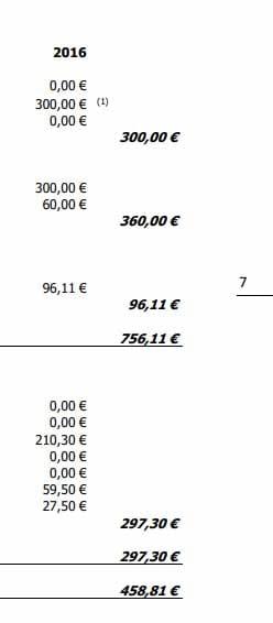 Auszug Jahresbericht 2016 EndZoo Deutschland e.V.