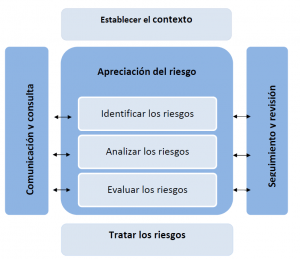 Iso31000 1