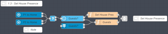Showing the process of setting and updating input_select.house_presence with current occupation