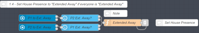 Showing the process of setting input_select.house_presence to Extended Away if everyone is Extended Away