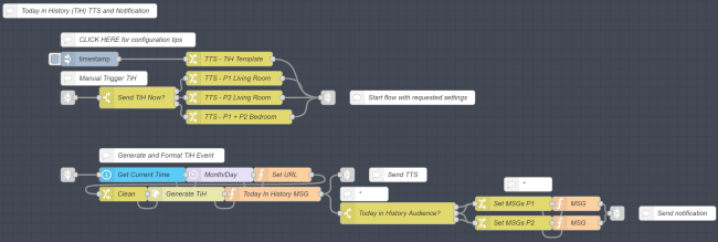 This image describes the NodeRED flow used to generate a Today in History TTS event.