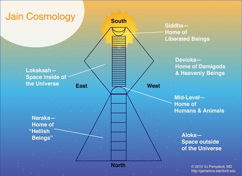 [image] Jain Cosmology
