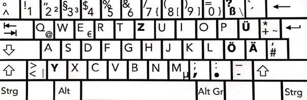 niemieckia klawiatura