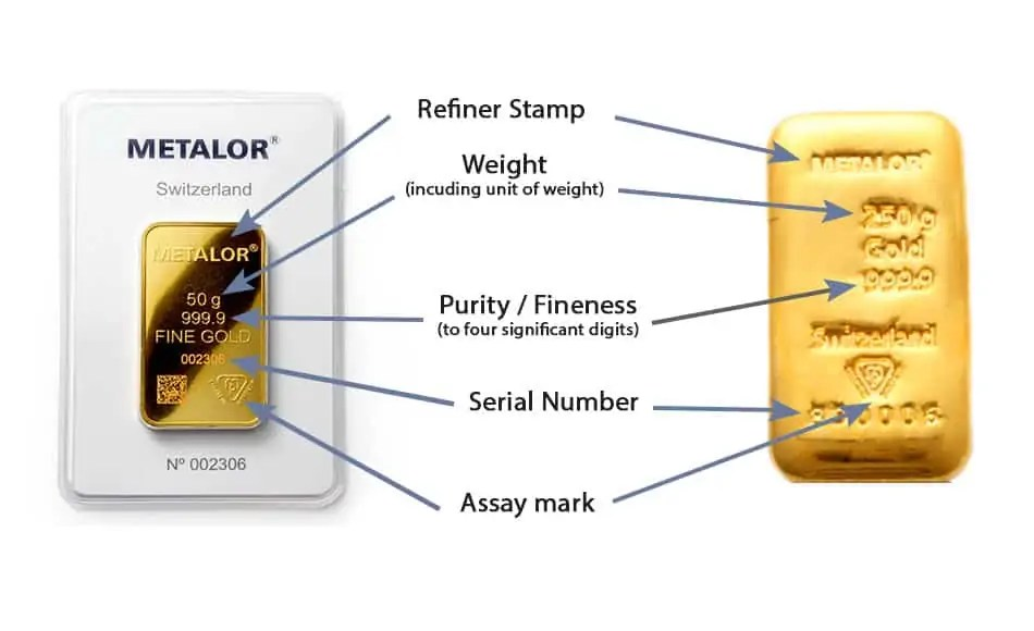 marks on gold bullion bars, according to the LBMA Good Delivery standards