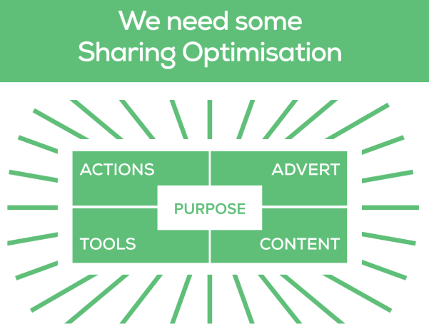sharing-optimisation-faris
