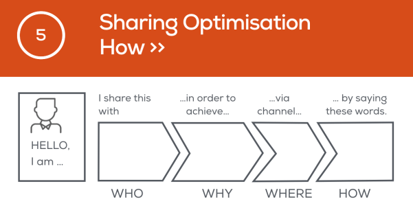sharing-optimisation-how