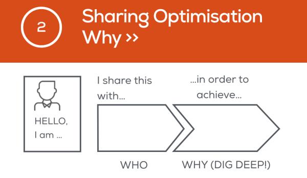 sharing-optimisation-why