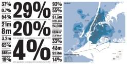 076-7-new-york-city-data-spread