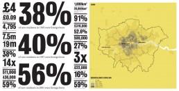140-1-london-data-spread