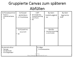 Template Download Business Model Canvas Vorlage