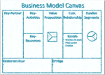 Download Business Model Generation Canvas Toolkit