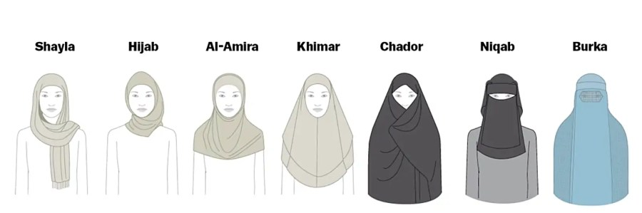 Types of Islamic veils; Quelle: barringtonstageco.org