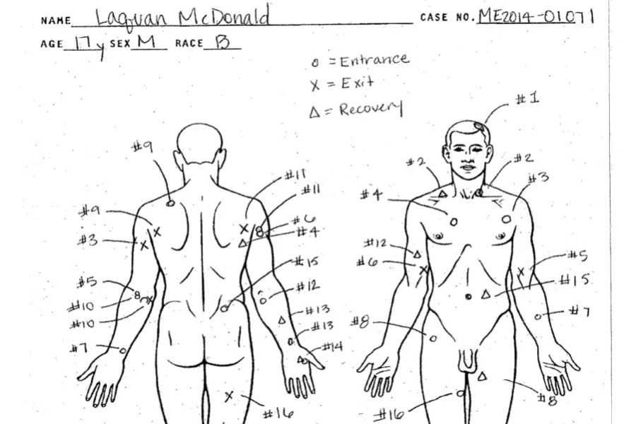Autopsy-Grafik zum Tod von Laquan McDonald; Quelle: indybay.com