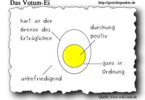 Votum-Ei: Das Gelbe vom Ei