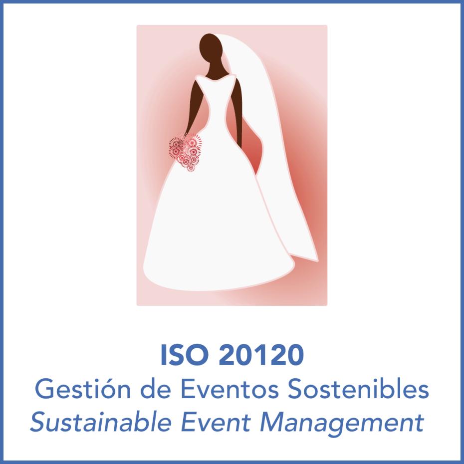 Eventos ISO 20120 1