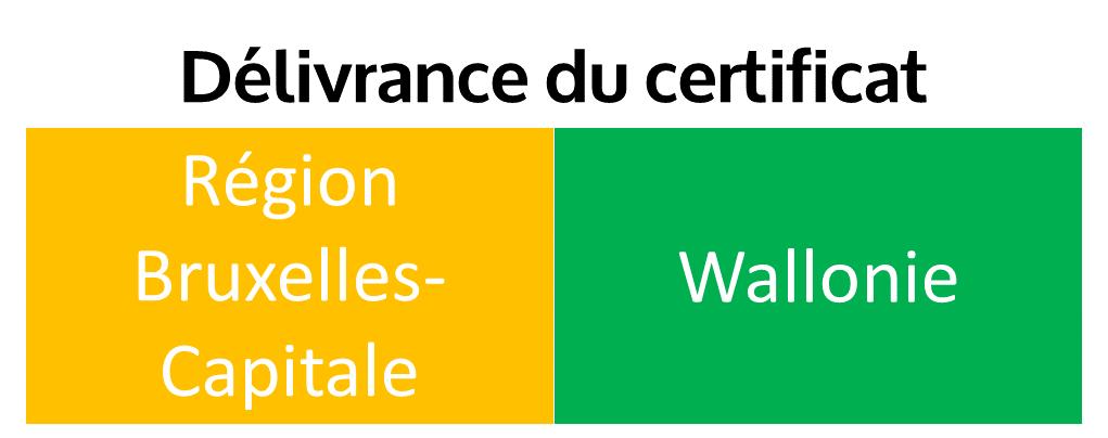 Comparaison Jury central de gestion - Délivrance du certificat
